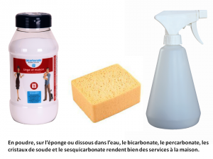 Comment utiliser le bicarbonate, percarbonate, carbonate et sesquicarbonate