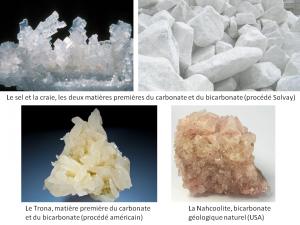 Bicarbonate, percarbonate, cristaux de soude, et sesquicarbonate: des minéraux naturels